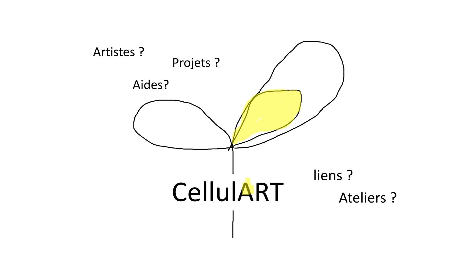 Elaboration de la CellulArt @ Germoir des Fontaines @ 51 rue des Fontaines à Wavre